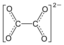Estructura del oxalato